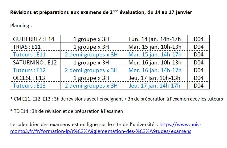 CM E11, E12, E13 : 3h de révisions avec l'enseignant + 3h de préparation à l'examen avec les tuteurs. TD E14 : 3h de révision et de préparation à l'examen.  Le calendrier des examens est en ligne sur le site de l'université : https://www.univ-montp3.fr/fr/formation-lp/r%C3%A9glementation-des-%C3%A9tudes/examens